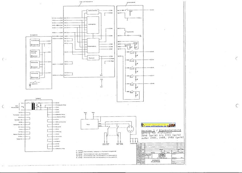 Fantastisch Fiat Ducato Schaltplan Zeitgenössisch - Elektrische ...